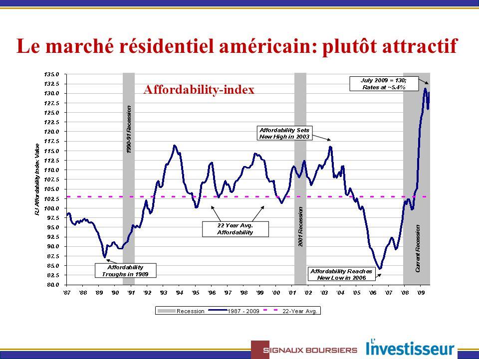 Le marché résidentiel américain: plutôt attractif Affordability-index