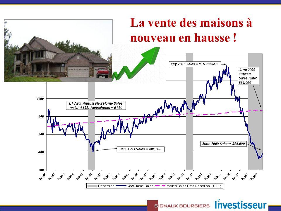 Argument 4: Dégel du marché du crédit  L'accès aux capitaux = possibilités de valorisations supérieures  Retour à davantage d'acquisitions et fusions