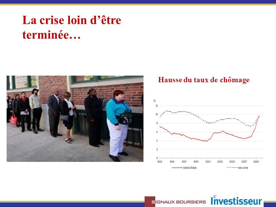 La crise loin d'être terminée… Hausse du taux de chômage