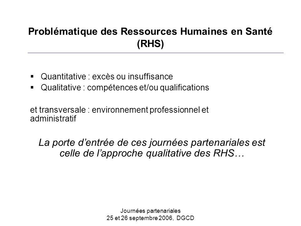Journées partenariales 25 et 26 septembre 2006, DGCD Problématique des Ressources Humaines en Santé (RHS)  Quantitative : excès ou insuffisance  Qua