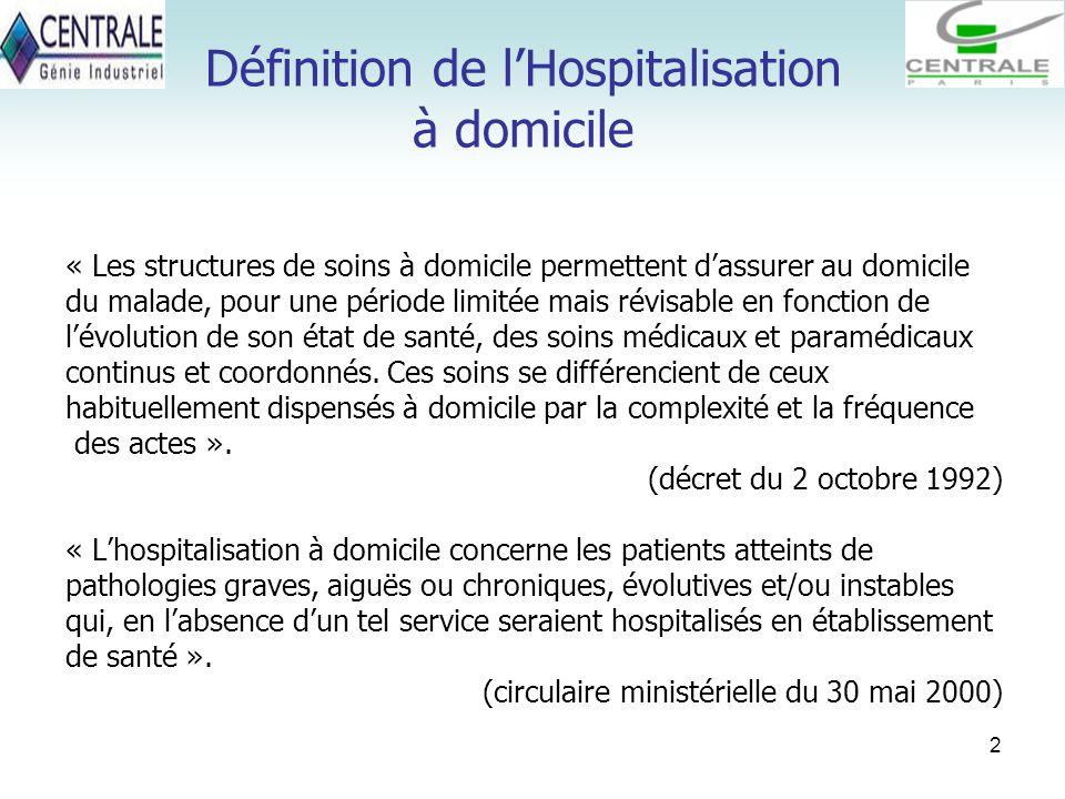 2 « Les structures de soins à domicile permettent d'assurer au domicile du malade, pour une période limitée mais révisable en fonction de l'évolution de son état de santé, des soins médicaux et paramédicaux continus et coordonnés.