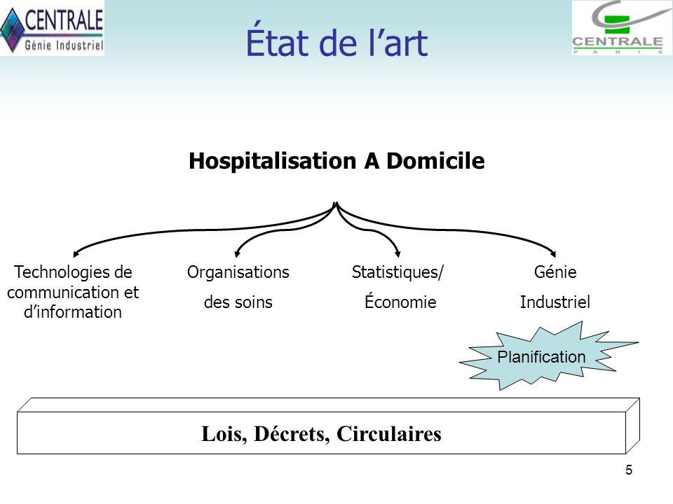 5 État de l'art Hospitalisation A Domicile Technologies de communication et d'information Organisations des soins Statistiques/ Économie Génie Industr