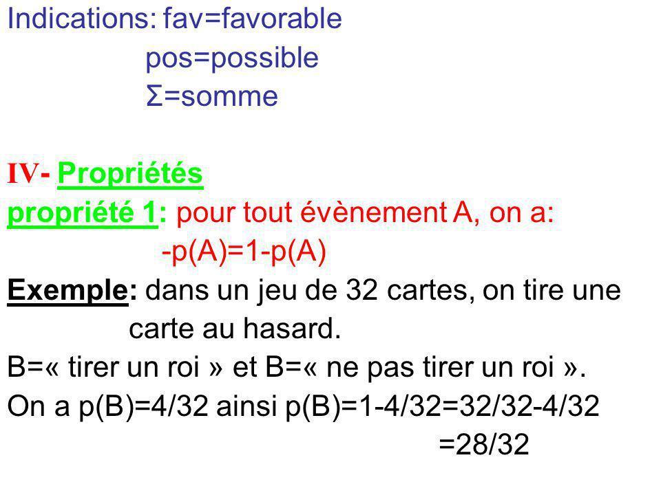 Indications: fav=favorable pos=possible Σ=somme IV- Propriétés propriété 1: pour tout évènement A, on a: -p(A)=1-p(A) Exemple: dans un jeu de 32 cartes, on tire une carte au hasard.