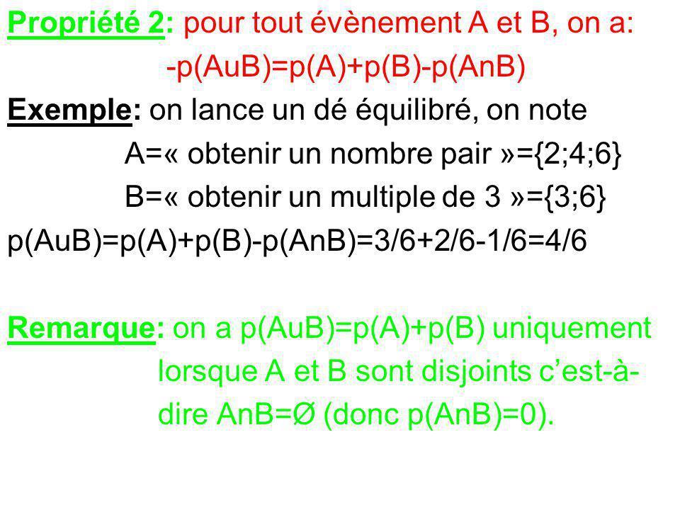 Propriété 2: pour tout évènement A et B, on a: -p(AuB)=p(A)+p(B)-p(AnB) Exemple: on lance un dé équilibré, on note A=« obtenir un nombre pair »={2;4;6} B=« obtenir un multiple de 3 »={3;6} p(AuB)=p(A)+p(B)-p(AnB)=3/6+2/6-1/6=4/6 Remarque: on a p(AuB)=p(A)+p(B) uniquement lorsque A et B sont disjoints c'est-à- dire AnB=Ø (donc p(AnB)=0).
