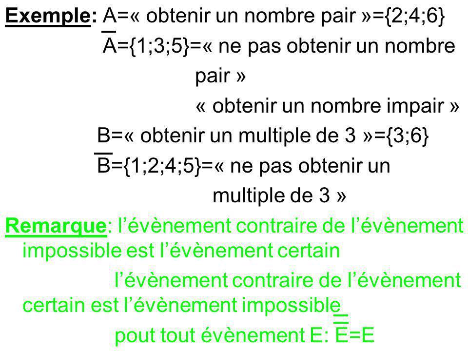 Exemple: A=« obtenir un nombre pair »={2;4;6} A={1;3;5}=« ne pas obtenir un nombre pair » « obtenir un nombre impair » B=« obtenir un multiple de 3 »={3;6} B={1;2;4;5}=« ne pas obtenir un multiple de 3 » Remarque: l'évènement contraire de l'évènement impossible est l'évènement certain l'évènement contraire de l'évènement certain est l'évènement impossible pout tout évènement E: E=E