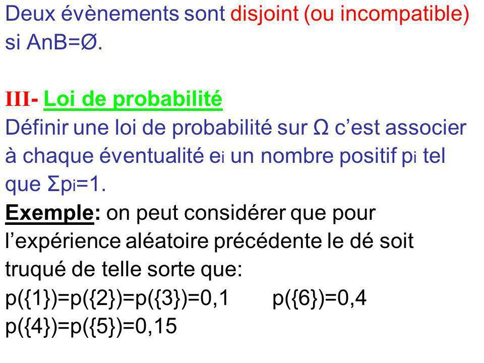Deux évènements sont disjoint (ou incompatible) si AnB=Ø. III- Loi de probabilité Définir une loi de probabilité sur Ω c'est associer à chaque éventua