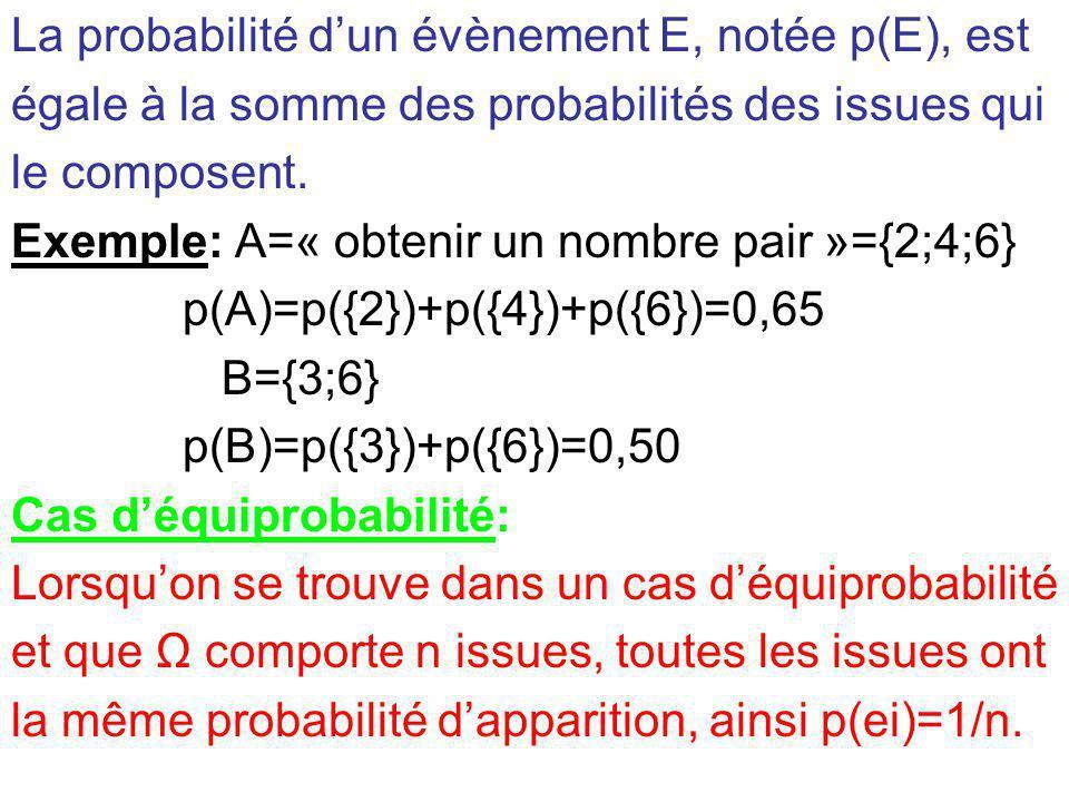 La probabilité d'un évènement E, notée p(E), est égale à la somme des probabilités des issues qui le composent. Exemple: A=« obtenir un nombre pair »=