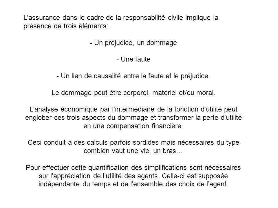 L'assurance dans le cadre de la responsabilité civile implique la présence de trois éléments: - Un préjudice, un dommage - Une faute - Un lien de causalité entre la faute et le préjudice.