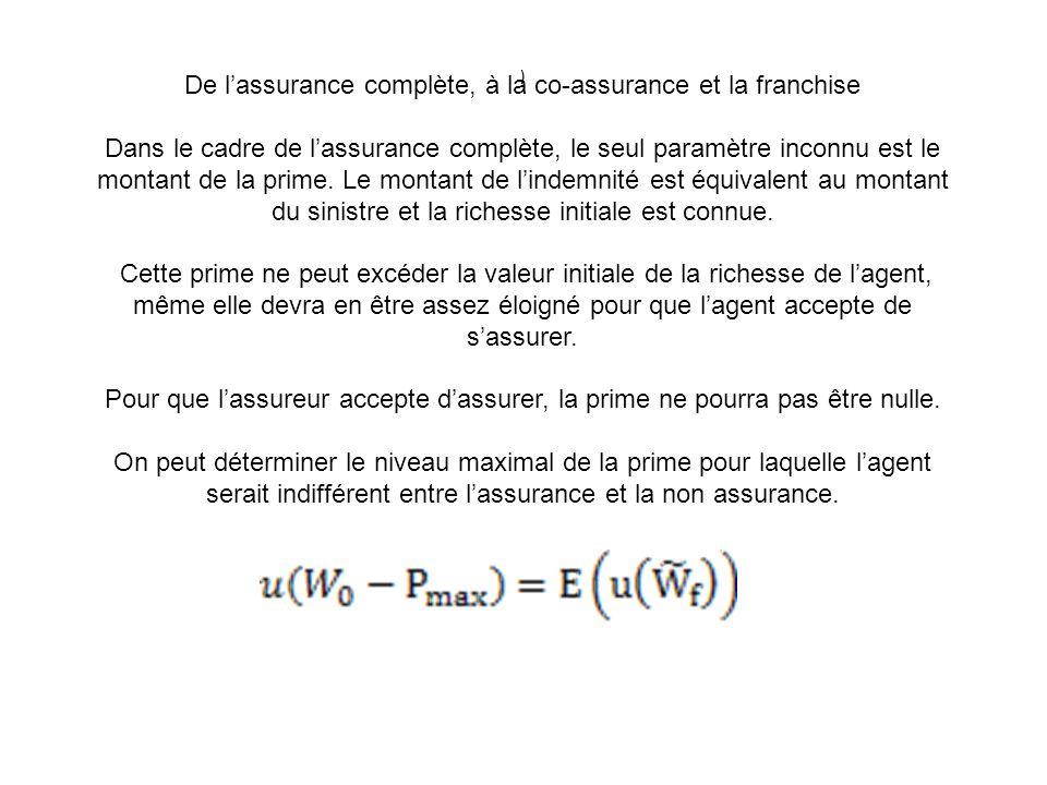 De l'assurance complète, à la co-assurance et la franchise Dans le cadre de l'assurance complète, le seul paramètre inconnu est le montant de la prime.