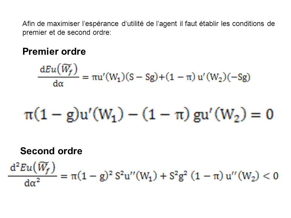 Afin de maximiser l'espérance d'utilité de l'agent il faut établir les conditions de premier et de second ordre: Premier ordre Second ordre