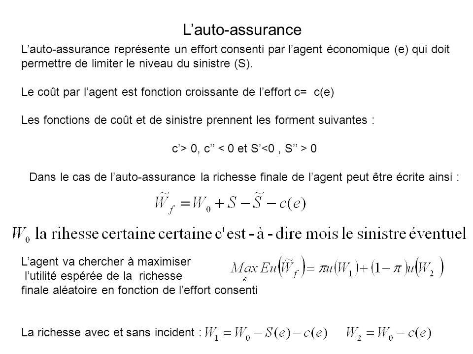 L'auto-assurance L'auto-assurance représente un effort consenti par l'agent économique (e) qui doit permettre de limiter le niveau du sinistre (S).
