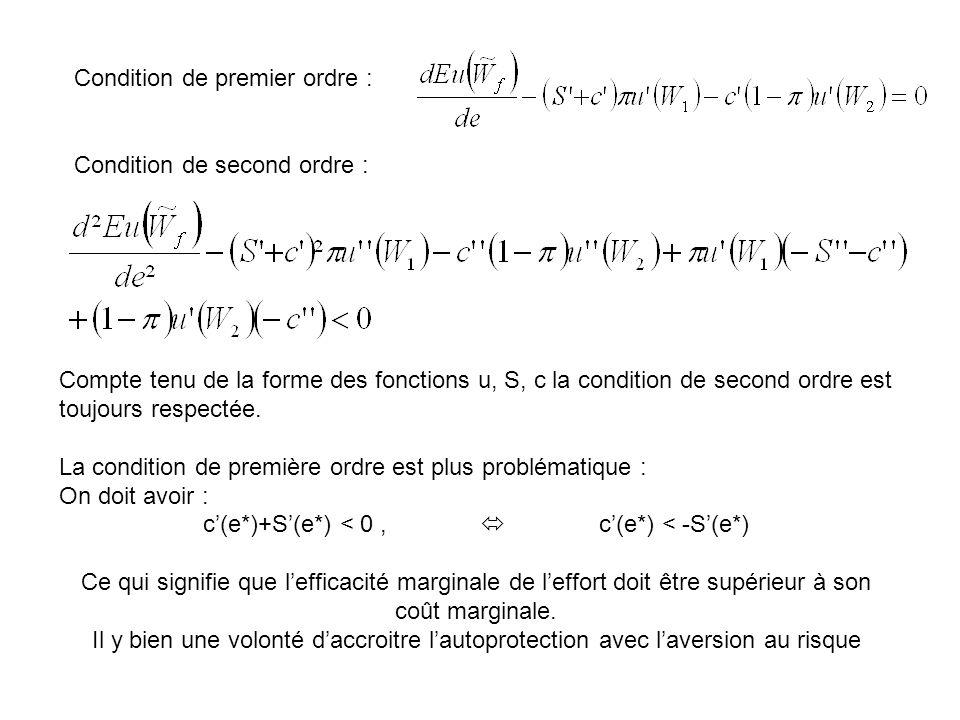 Condition de premier ordre : Condition de second ordre : Compte tenu de la forme des fonctions u, S, c la condition de second ordre est toujours respectée.