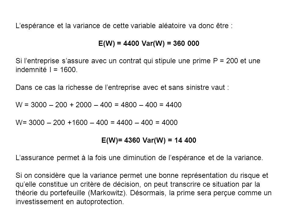 L'espérance et la variance de cette variable aléatoire va donc être : E(W) = 4400 Var(W) = 360 000 Si l'entreprise s'assure avec un contrat qui stipule une prime P = 200 et une indemnité I = 1600.