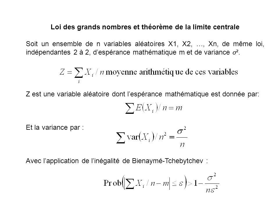 Loi des grands nombres et théorème de la limite centrale Soit un ensemble de n variables aléatoires X1, X2, …, Xn, de même loi, indépendantes 2 à 2, d'espérance mathématique m et de variance  ².