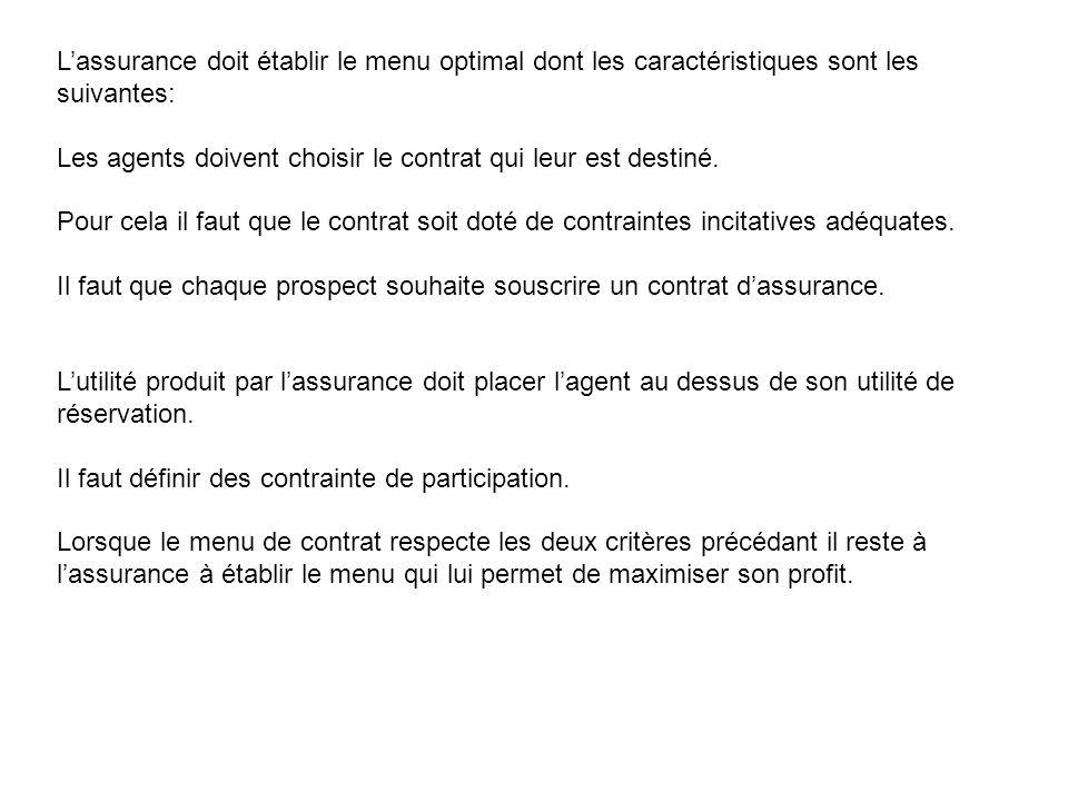 L'assurance doit établir le menu optimal dont les caractéristiques sont les suivantes: Les agents doivent choisir le contrat qui leur est destiné.