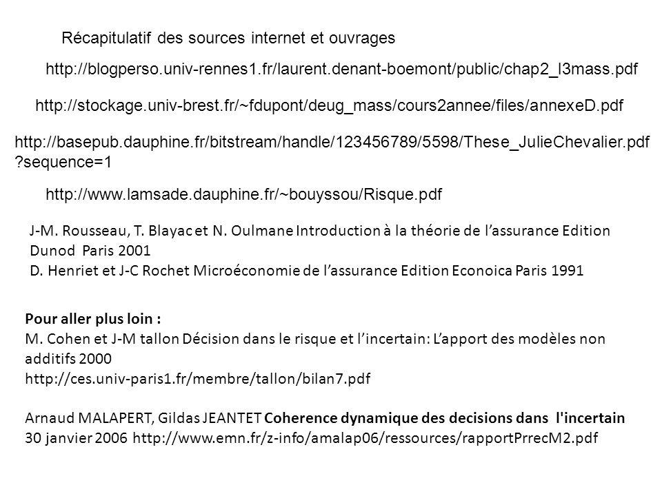 http://blogperso.univ-rennes1.fr/laurent.denant-boemont/public/chap2_l3mass.pdf Récapitulatif des sources internet et ouvrages http://stockage.univ-brest.fr/~fdupont/deug_mass/cours2annee/files/annexeD.pdf http://basepub.dauphine.fr/bitstream/handle/123456789/5598/These_JulieChevalier.pdf ?sequence=1 http://www.lamsade.dauphine.fr/~bouyssou/Risque.pdf J-M.