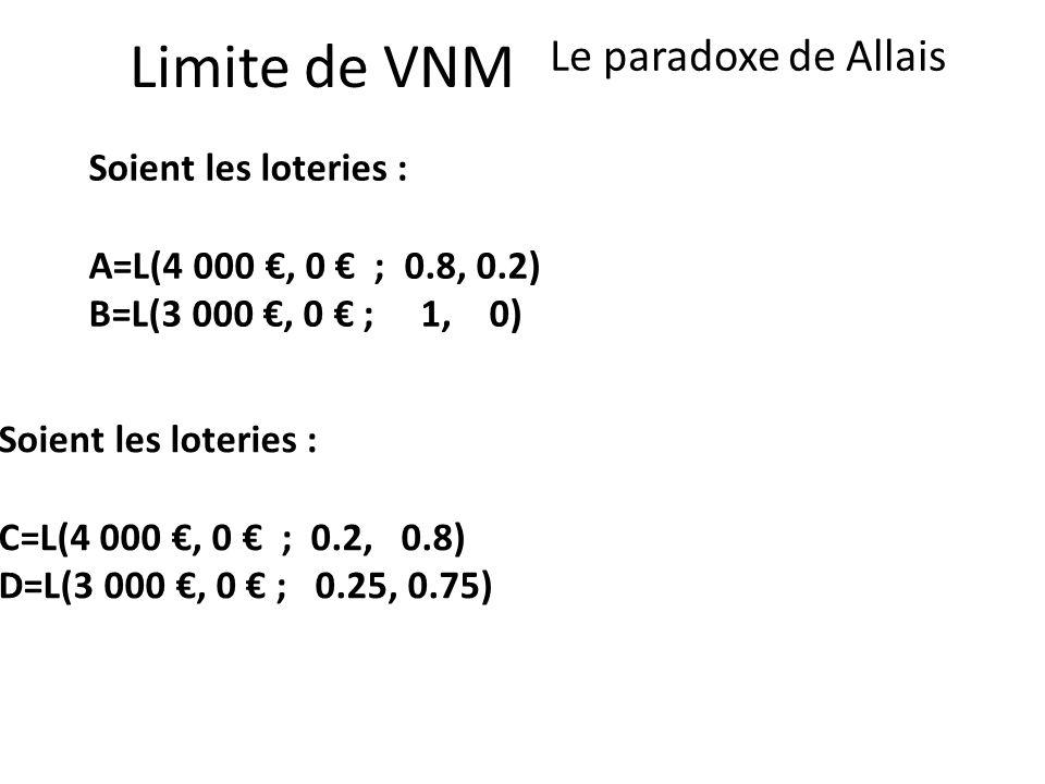 Limite de VNM Le paradoxe de Allais Soient les loteries : A=L(4 000 €, 0 € ; 0.8, 0.2) B=L(3 000 €, 0 € ; 1, 0) Soient les loteries : C=L(4 000 €, 0 € ; 0.2, 0.8) D=L(3 000 €, 0 € ; 0.25, 0.75)