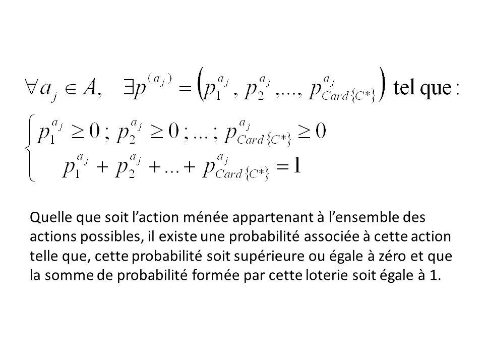 Quelle que soit l'action ménée appartenant à l'ensemble des actions possibles, il existe une probabilité associée à cette action telle que, cette probabilité soit supérieure ou égale à zéro et que la somme de probabilité formée par cette loterie soit égale à 1.