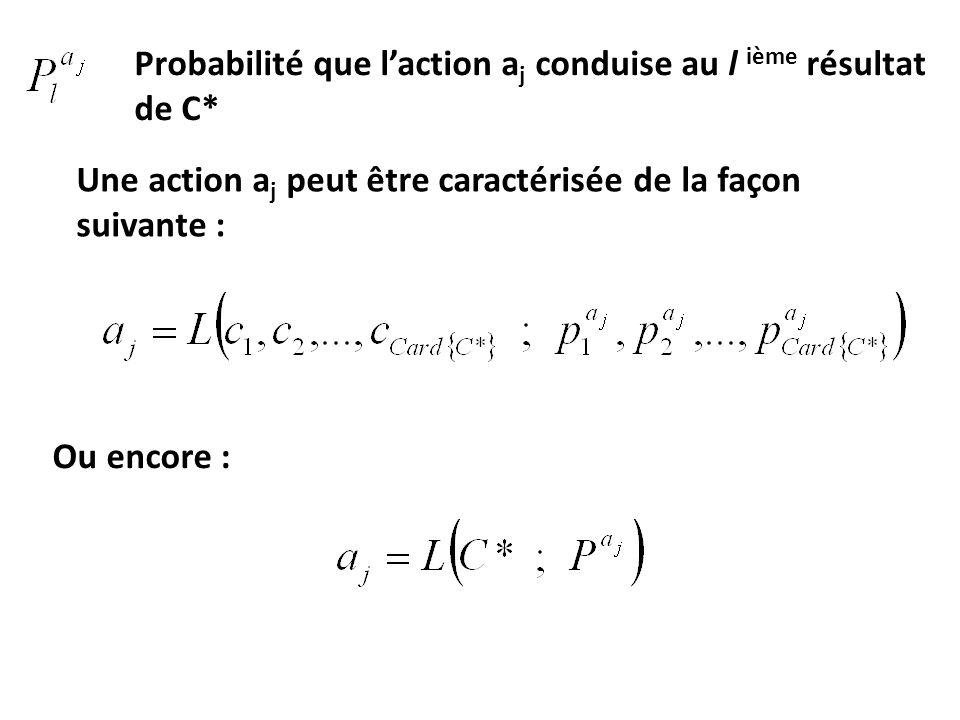 Probabilité que l'action a j conduise au l ième résultat de C* Une action a j peut être caractérisée de la façon suivante : Ou encore :