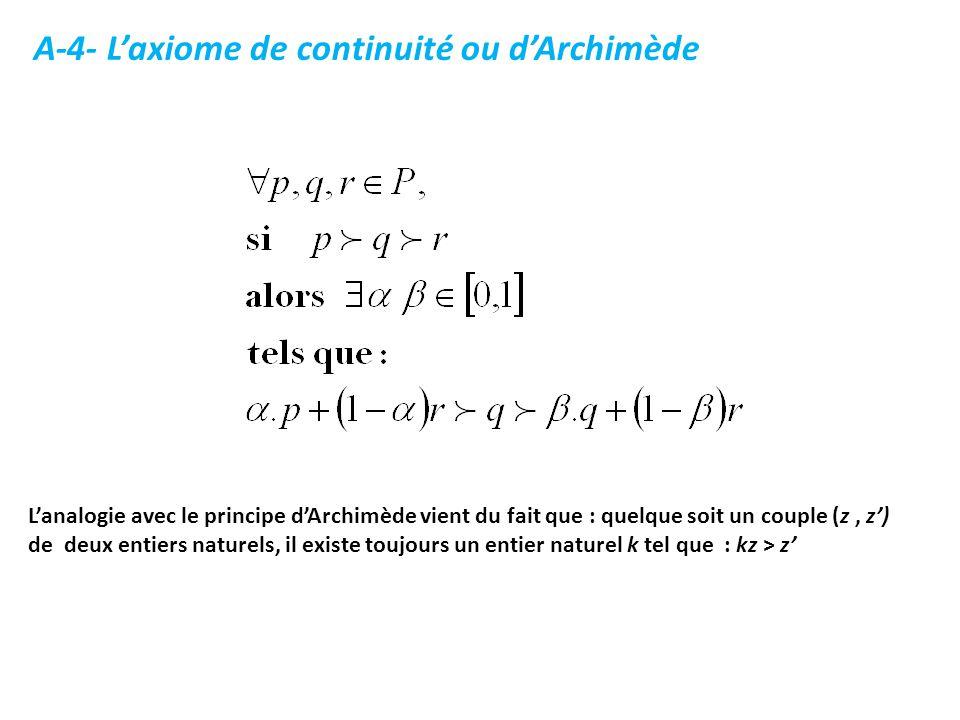 L'analogie avec le principe d'Archimède vient du fait que : quelque soit un couple (z, z') de deux entiers naturels, il existe toujours un entier naturel k tel que : kz > z' A-4- L'axiome de continuité ou d'Archimède