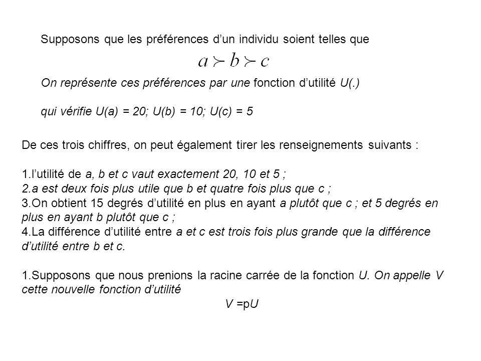 Supposons que les préférences d'un individu soient telles que On représente ces préférences par une fonction d'utilité U(.) qui vérifie U(a) = 20; U(b) = 10; U(c) = 5 De ces trois chiffres, on peut également tirer les renseignements suivants : 1.l'utilité de a, b et c vaut exactement 20, 10 et 5 ; 2.a est deux fois plus utile que b et quatre fois plus que c ; 3.On obtient 15 degrés d'utilité en plus en ayant a plutôt que c ; et 5 degrés en plus en ayant b plutôt que c ; 4.La différence d'utilité entre a et c est trois fois plus grande que la différence d'utilité entre b et c.