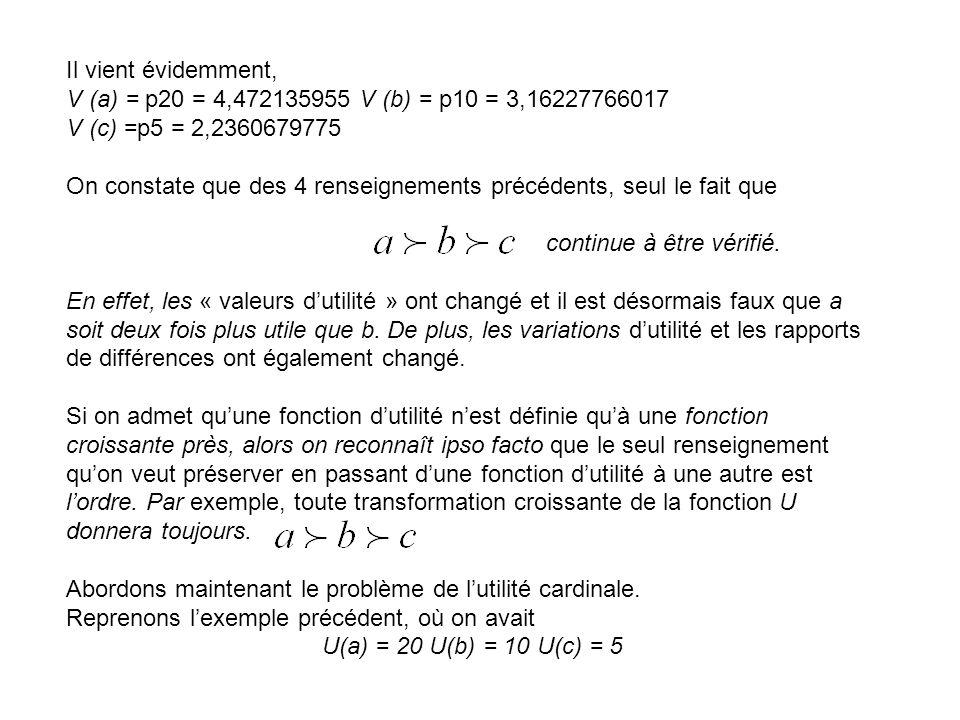 Il vient évidemment, V (a) = p20 = 4,472135955 V (b) = p10 = 3,16227766017 V (c) =p5 = 2,2360679775 On constate que des 4 renseignements précédents, seul le fait que continue à être vérifié.