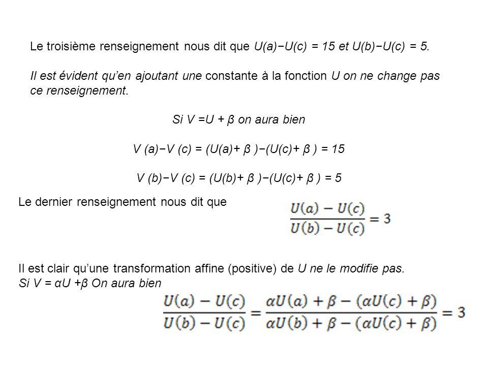 Le troisième renseignement nous dit que U(a)−U(c) = 15 et U(b)−U(c) = 5.