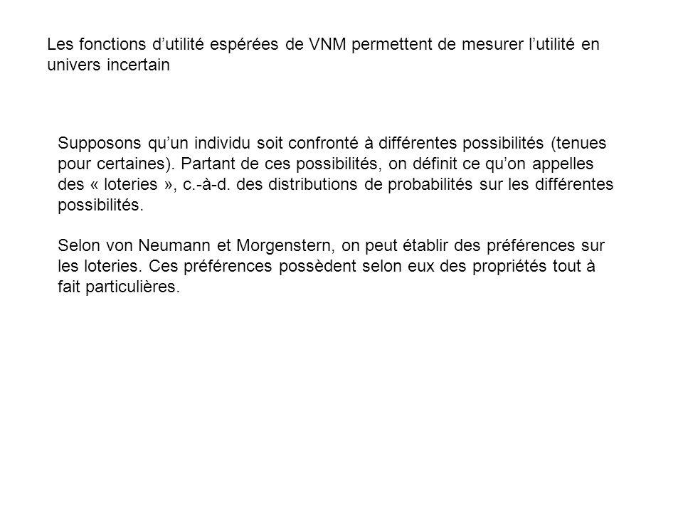Les fonctions d'utilité espérées de VNM permettent de mesurer l'utilité en univers incertain Supposons qu'un individu soit confronté à différentes possibilités (tenues pour certaines).