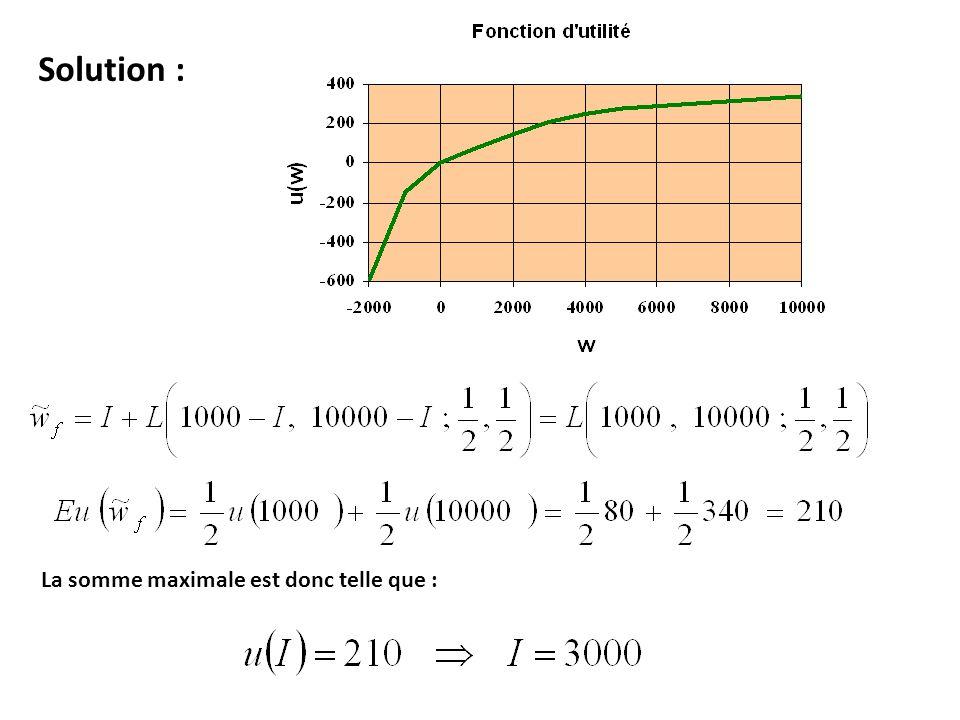 Solution : La somme maximale est donc telle que :