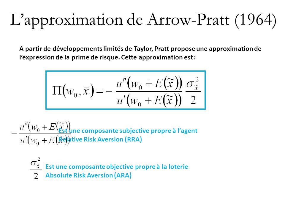 L'approximation de Arrow-Pratt (1964) A partir de développements limités de Taylor, Pratt propose une approximation de l'expression de la prime de risque.