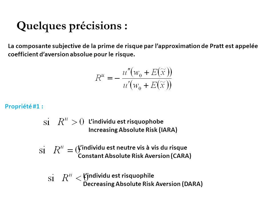 Quelques précisions : La composante subjective de la prime de risque par l'approximation de Pratt est appelée coefficient d'aversion absolue pour le risque.