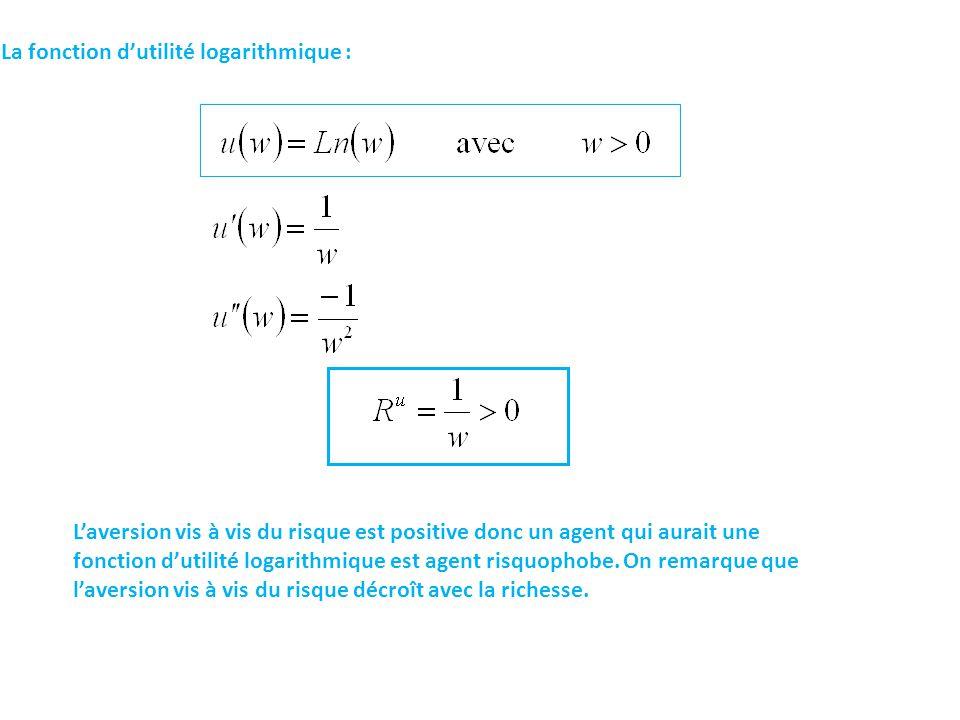 La fonction d'utilité logarithmique : L'aversion vis à vis du risque est positive donc un agent qui aurait une fonction d'utilité logarithmique est agent risquophobe.