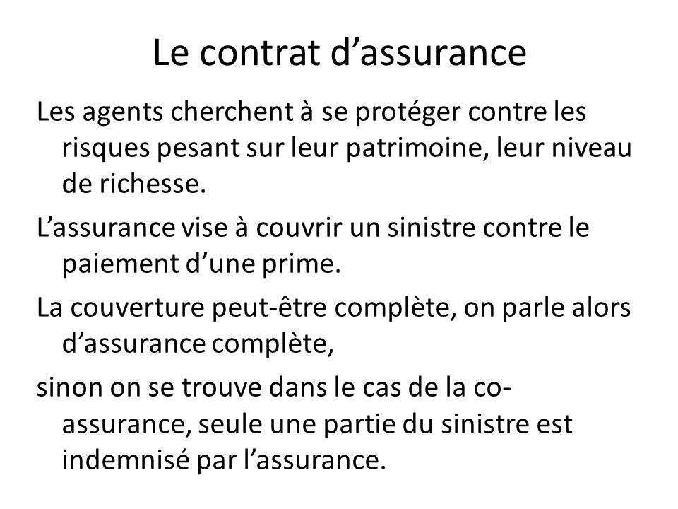 Le contrat d'assurance Les agents cherchent à se protéger contre les risques pesant sur leur patrimoine, leur niveau de richesse.