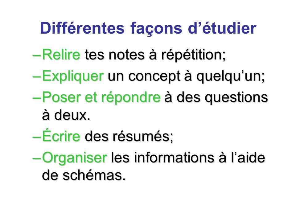 Différentes façons d'étudier –Relire tes notes à répétition; –Expliquer un concept à quelqu'un; –Poser et répondre à des questions à deux.
