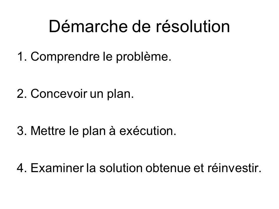 Démarche de résolution 1. Comprendre le problème. 2. Concevoir un plan. 3. Mettre le plan à exécution. 4. Examiner la solution obtenue et réinvestir.