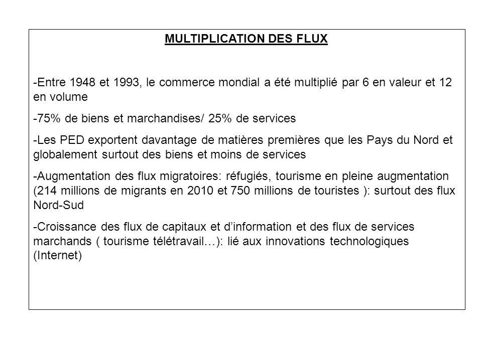 MULTIPLICATION DES FLUX -Entre 1948 et 1993, le commerce mondial a été multiplié par 6 en valeur et 12 en volume -75% de biens et marchandises/ 25% de