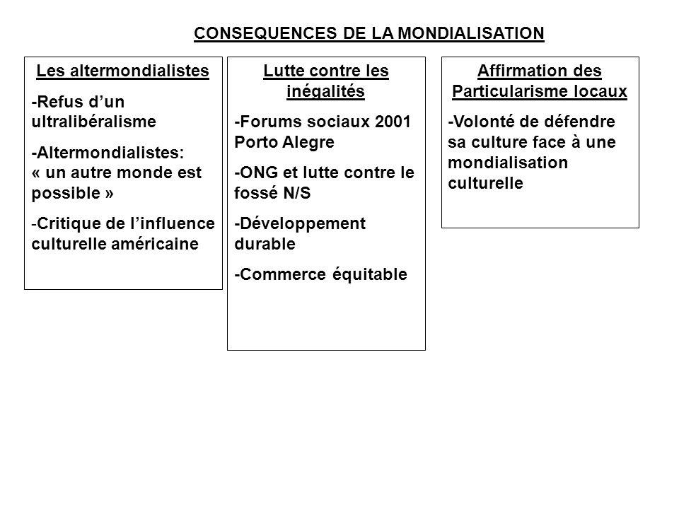 CONSEQUENCES DE LA MONDIALISATION Les altermondialistes -Refus d'un ultralibéralisme -Altermondialistes: « un autre monde est possible » -Critique de