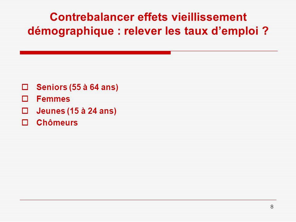 Contrebalancer effets vieillissement démographique : relever les taux d'emploi .