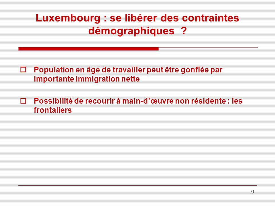Luxembourg : se libérer des contraintes démographiques .