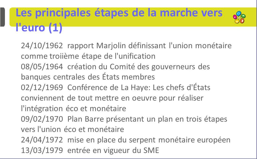 Les principales étapes de la marche vers l euro (1) 24/10/1962 rapport Marjolin définissant l union monétaire comme troiième étape de l unification 08/05/1964 création du Comité des gouverneurs des banques centrales des États membres 02/12/1969 Conférence de La Haye: Les chefs d États conviennent de tout mettre en oeuvre pour réaliser l intégration éco et monétaire 09/02/1970 Plan Barre présentant un plan en trois étapes vers l union éco et monétaire 24/04/1972 mise en place du serpent monétaire européen 13/03/1979 entrée en vigueur du SME