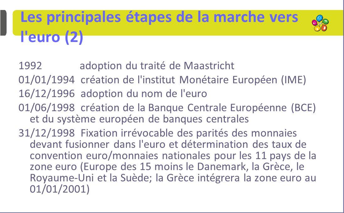 Les principales étapes de la marche vers l euro (2) 1992 adoption du traité de Maastricht 01/01/1994 création de l institut Monétaire Européen (IME) 16/12/1996 adoption du nom de l euro 01/06/1998 création de la Banque Centrale Européenne (BCE) et du système européen de banques centrales 31/12/1998 Fixation irrévocable des parités des monnaies devant fusionner dans l euro et détermination des taux de convention euro/monnaies nationales pour les 11 pays de la zone euro (Europe des 15 moins le Danemark, la Grèce, le Royaume-Uni et la Suède; la Grèce intégrera la zone euro au 01/01/2001)
