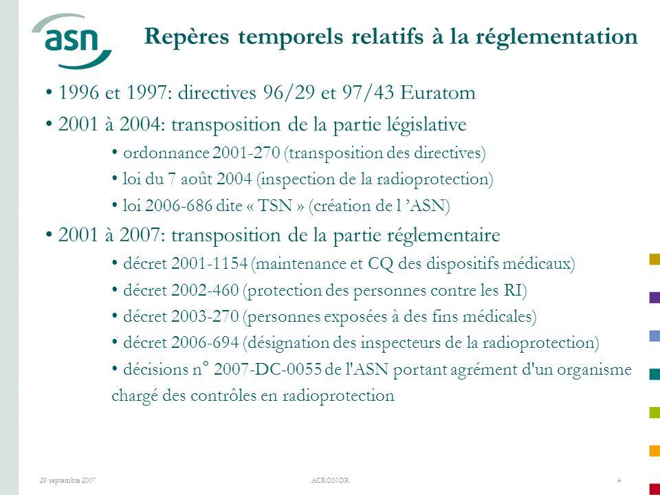 29 septembre 2007ACRONOR4 Repères temporels relatifs à la réglementation 1996 et 1997: directives 96/29 et 97/43 Euratom 2001 à 2004: transposition de la partie législative ordonnance 2001-270 (transposition des directives) loi du 7 août 2004 (inspection de la radioprotection) loi 2006-686 dite « TSN » (création de l 'ASN) 2001 à 2007: transposition de la partie réglementaire décret 2001-1154 (maintenance et CQ des dispositifs médicaux) décret 2002-460 (protection des personnes contre les RI) décret 2003-270 (personnes exposées à des fins médicales) décret 2006-694 (désignation des inspecteurs de la radioprotection) décisions n° 2007-DC-0055 de l ASN portant agrément d un organisme chargé des contrôles en radioprotection