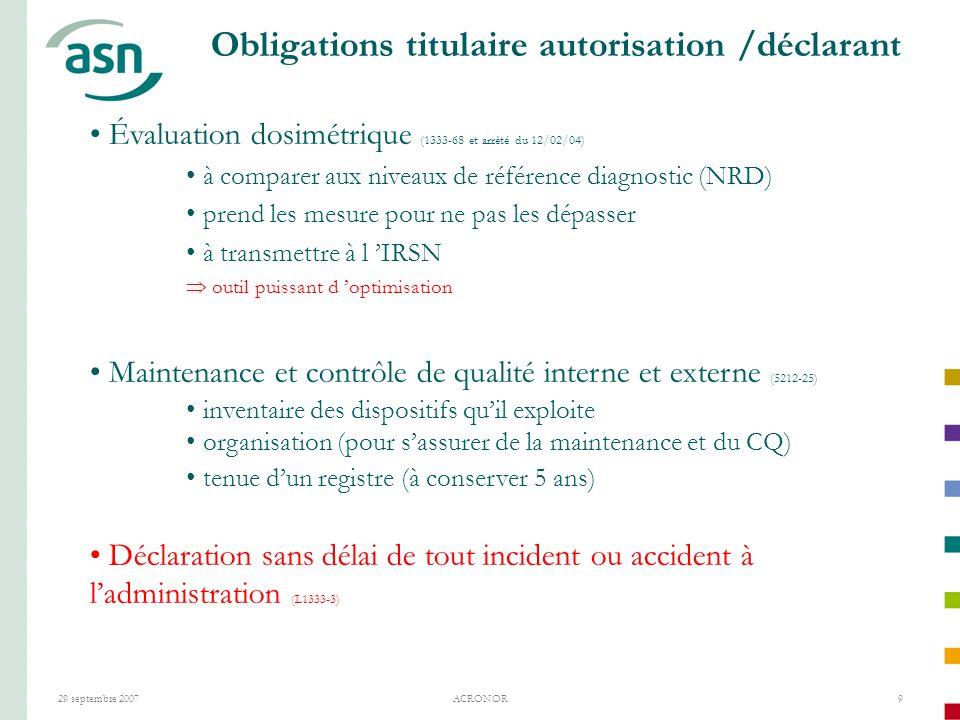 29 septembre 2007ACRONOR9 Obligations titulaire autorisation /déclarant Évaluation dosimétrique (1333-68 et arrêté du 12/02/04) à comparer aux niveaux de référence diagnostic (NRD) prend les mesure pour ne pas les dépasser à transmettre à l 'IRSN  outil puissant d 'optimisation Maintenance et contrôle de qualité interne et externe (5212-25) inventaire des dispositifs qu'il exploite organisation (pour s'assurer de la maintenance et du CQ) tenue d'un registre (à conserver 5 ans) Déclaration sans délai de tout incident ou accident à l'administration (L1333-3)