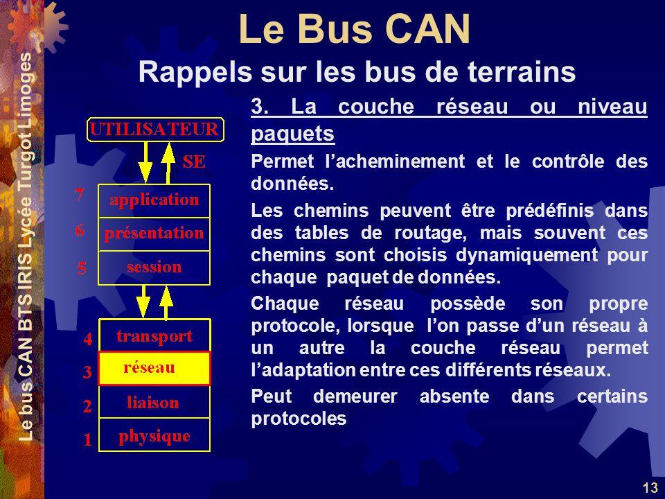 Le Bus CAN Le bus CAN BTS IRIS Lycée Turgot Limoges 13 3. La couche réseau ou niveau paquets Permet l'acheminement et le contrôle des données. Les che