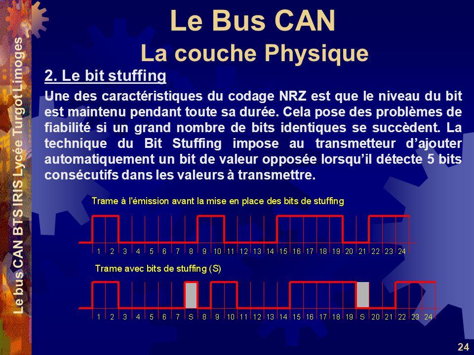 Le Bus CAN Le bus CAN BTS IRIS Lycée Turgot Limoges 24 2. Le bit stuffing Une des caractéristiques du codage NRZ est que le niveau du bit est maintenu