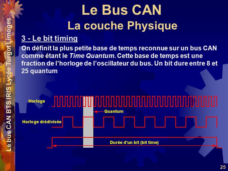 Le Bus CAN Le bus CAN BTS IRIS Lycée Turgot Limoges 25 3 - Le bit timing On définit la plus petite base de temps reconnue sur un bus CAN comme étant l