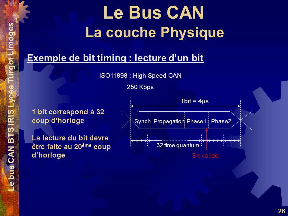 Le Bus CAN Le bus CAN BTS IRIS Lycée Turgot Limoges 26 Exemple de bit timing : lecture d'un bit La couche Physique 1 bit correspond à 32 coup d'horloge La lecture du bit devra être faite au 20 éme coup d'horloge 1bit = 4µs PropagationPhase1SynchPhase2 Bit valide 32 time quantum ISO11898 : High Speed CAN 250 Kbps