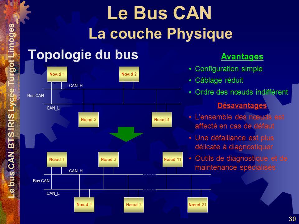 Le Bus CAN Le bus CAN BTS IRIS Lycée Turgot Limoges 30 Topologie du bus La couche Physique Nœud 3 Nœud 2 CAN_H CAN_L Bus CAN Nœud 1 Nœud 4 Nœud 3 CAN_H CAN_L Bus CAN Nœud 1 Nœud 7 Nœud 11 Nœud 21 Avantages Configuration simple Câblage réduit Ordre des nœuds indifférent Désavantages L'ensemble des nœuds est affecté en cas de défaut Une défaillance est plus délicate à diagnostiquer Outils de diagnostique et de maintenance spécialisés