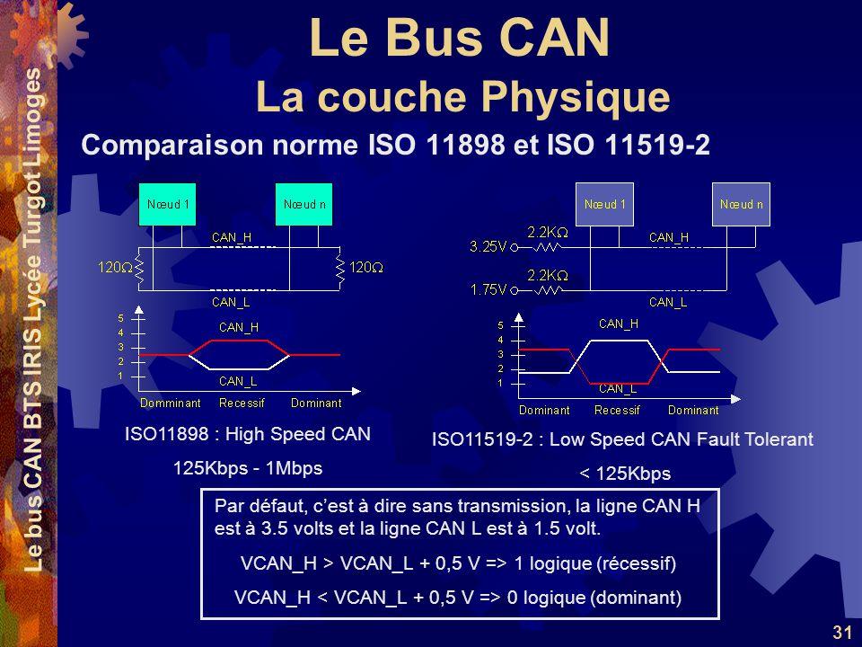 Le Bus CAN Le bus CAN BTS IRIS Lycée Turgot Limoges 31 Comparaison norme ISO 11898 et ISO 11519-2 La couche Physique ISO11898 : High Speed CAN 125Kbps - 1Mbps ISO11519-2 : Low Speed CAN Fault Tolerant < 125Kbps Par défaut, c'est à dire sans transmission, la ligne CAN H est à 3.5 volts et la ligne CAN L est à 1.5 volt.
