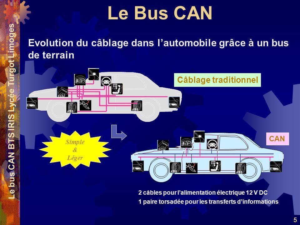 Le Bus CAN Le bus CAN BTS IRIS Lycée Turgot Limoges 5 Evolution du câblage dans l'automobile grâce à un bus de terrain Câblage traditionnel CAN Simple